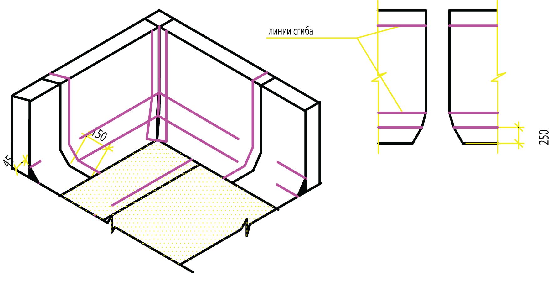 Нужна ли гидроизоляция фундамента внутри дома